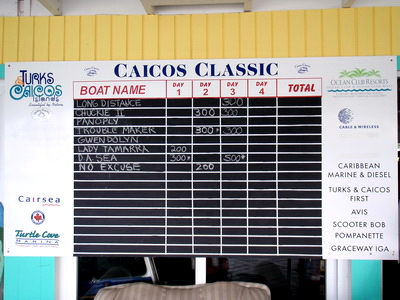 Caicos Classic Scoreboard showin the fishing boats and numbers of billfish caught and released so far.